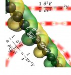 Rice University researchers have determined from first-principle calculations that carbyne would be the strongest material yet discovered. The carbon-atom chains would be difficult to make but would be twice as strong as two-dimensional graphene sheets. (Credit: Vasilii Artyukhov/Rice University)