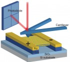 To measure in-plane piezoelectric stress, an MoS2 film was suspended on HSQ posts and clamped by two Au electrodes. When the film was indented with a scanning AFM probe, the induced stress changed the load on the cantilever, which was observed by the deflection of a laser beam. (Credit: Berkeley Lab)