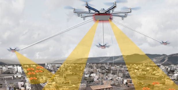 An artist's concept of Aerial Dragnet system: several UAS carrying sensors form a network that provides wide-area surveillance of all low-flying UAS in an urban setting (credit: DARPA)