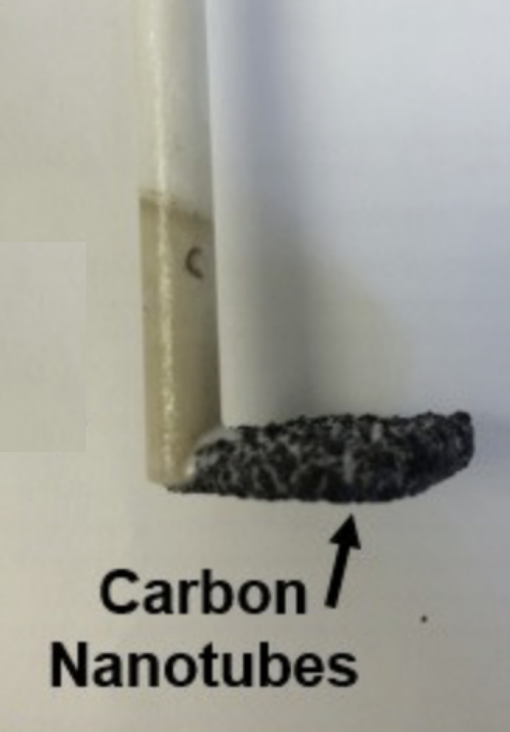 CO2 to CNT conversion ft