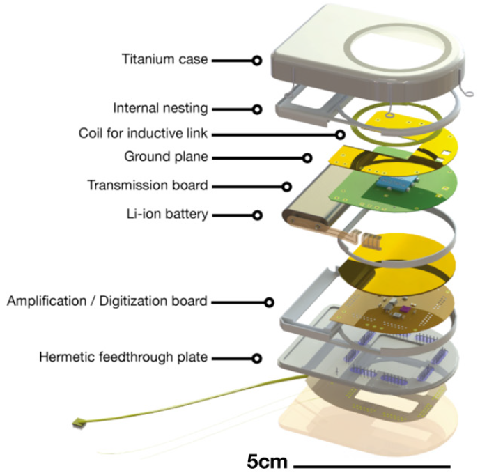 exploded view of the implant device