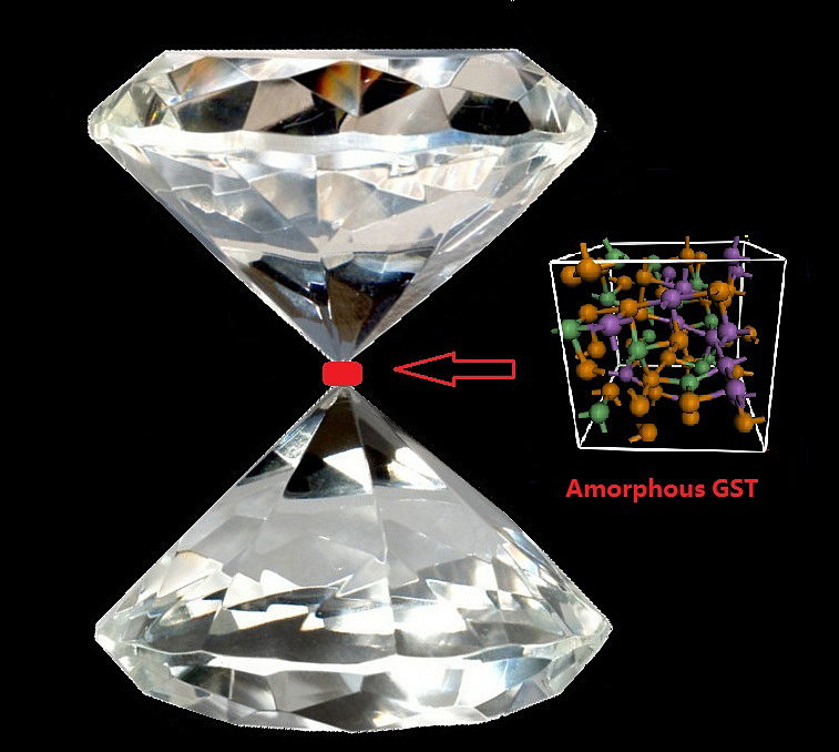 GST_diamond - 300Copy