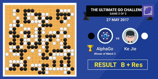 Game 3 of The Ultimate Go Challenge