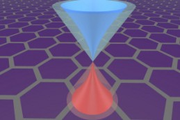 Graphene Electrons