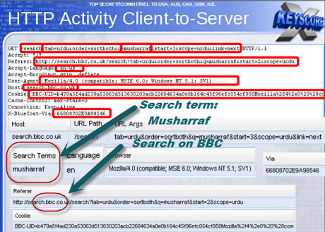 XKeyscore: NSA tool collects 'nearly everything a user does