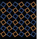 Lattice2 Symmetry