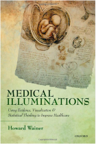 Medical Illuminations