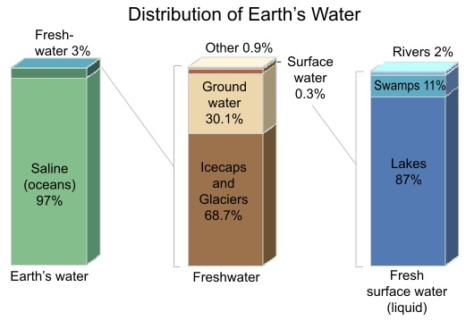 Naam-Limits-of-Earth-Part2-Figure04 (530x368)