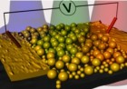 Researchers fabricated nanostructures with various photoconduction properties (credit: American Chemical Society)