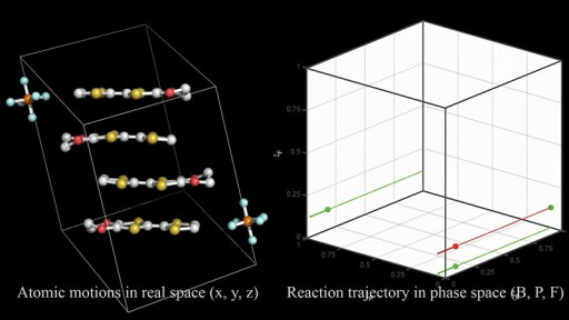 Scientists-produce-best-image-yet-of-atoms-moving-in-real-time