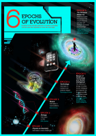 The Six Epochs of Evolution by Jason Silva