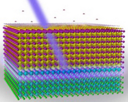 How does water on the surface of this material control UV light emission and conductivity? (credit: Mohammad A. Islam et al./Nano Letters)