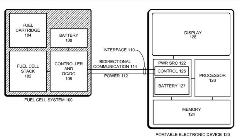 Apple patent application