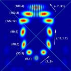 Is this the hidden granular structure from lensing-like effects? (Credit: James Q. Quach et al./