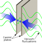 Casimir forces on parallel plates (credit: Emok/Wikipedia Commons)