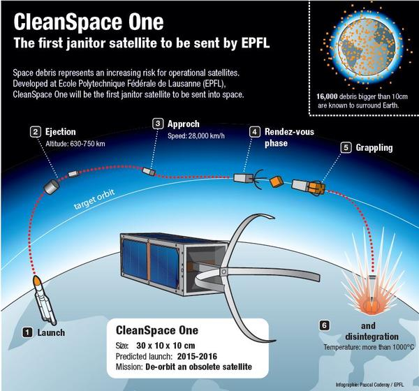 cleanspaceone