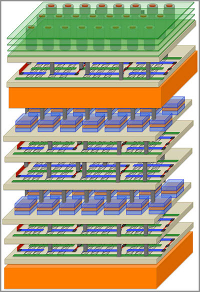 A multi-campus team led by Stanford engineers Subhasish Mitra and H.-S. Philip Wong has developed a revolutionary high-rise architecture for computing (Stanford University)