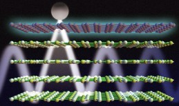 Researchers have shown that a DC voltage applied to layers of graphene and boron nitride can be used to control light emission from a nearby atom. Here, graphene is represented by a maroon-colored top layer; boron nitride is represented by yellow-green lattices below the graphene; and the atom is represented by a grey circle. A low concentration of DC voltage (in blue) allows the light to propagate inside the boron nitride, forming a tightly confined waveguide for optical signals. (Credit: Anshuman Kumar Srivastava and Jose Luis Olivares/MIT)
