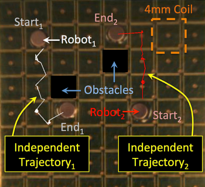 This image shows how two microbots can be independently controlled when operating within a group. (Purdue University image/David Cappelleri)