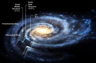 The Milky Way galaxy is at least 50 percent larger than is commonly estimated, according to new findings that reveal that the galactic disk is contoured into several concentric ripples. (Credit: Rensselaer Polytechnic Institute)