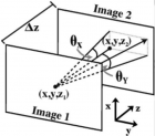 Schematic of the light field parameterization used. θX and θY are defined by the projections of a ray onto the xz and yz planes, respectively. (Credit: Antony Orth/Optics Letters)