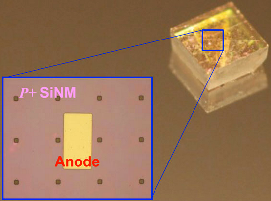 A diode array on a natural single crystalline diamond plate. (The image looks blurred due to light scattering by the array of small pads on top of the diamond plate.) Inset shows the deposited anode metal on top of heavy doped silicon nanomembrane, which is bonded to natural single crystalline diamond. (credit: Jung-Hun Seo)