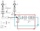 entanglement-based circuit
