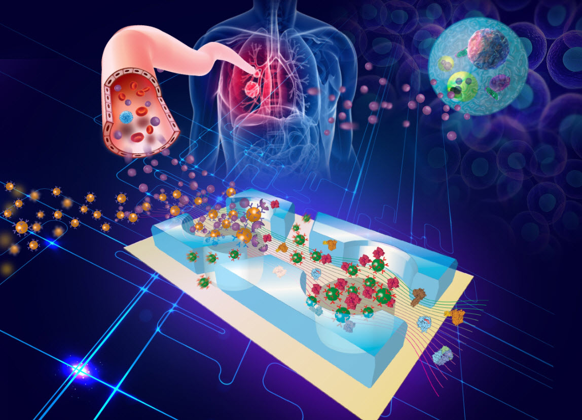 New 'lab-on-a-chip' could revolutionize early diagnosis of cancer ...
