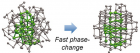 fast_phase_change