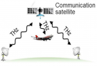 Terahertz wireless links to spaceborne satellites could make gigabit-per-second connection speeds available to anyone anytime, anywhere on the face of the earth, on the ground or in flight (credit: Fujishima et al./Hiroshima University)
