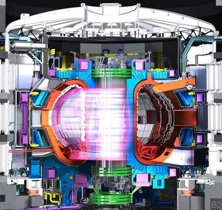 Fusion Reactors Economically Viable In A Few Decades