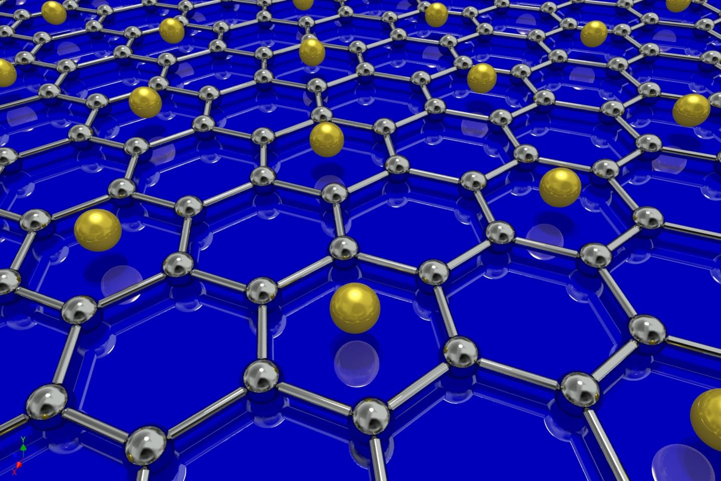 First superconducting graphene created