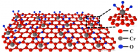 Adding a molecular structure containing chromium, carbon, and oxygen atoms retains graphene's conductive properties. The metal atom (silver, in this experiment) to be bonded are then added to the oxygen atom on top. (credit: Songwei Che et al./Nano Letters)