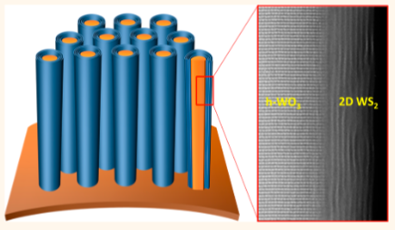 Battery breakthrough charges in seconds, lasts for a week