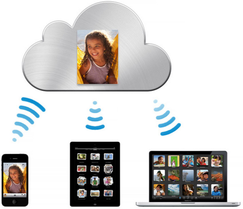 iCloud provides instant sync for Apple devices | KurzweilAI