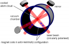 Experimental setup of a magneto-optical trap (credit: Jan Kriege/Wikimedia Commons)