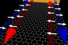 mit_graphene_magfield