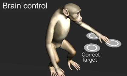 Monkeys moved and felt virtual objects using only their brain