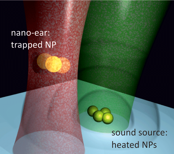 optically_trapped_nanoparticle