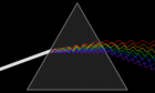 Schematic of a beam of white light being dispersed by a prism into different wavelengths (the TU/e system is actually based on near-infrared light, which is invisible) (credit: Lucas V. Barbosa/CC)