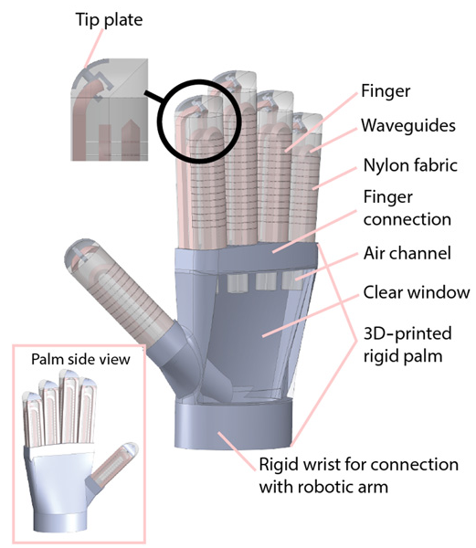 A robotic hand with a 's delicate sense of touch | Kurzweil