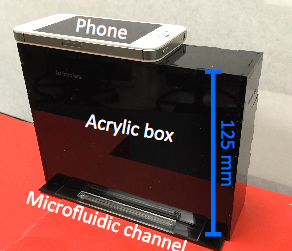 Prototype urinalysis device (credit: Gennifer T. Smith et al./Lab On A Chip)