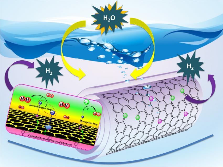 A cost-effective nanotube-based catalyst for producing