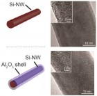 Silicon nanowires.Top: bare, bottom, coated with aluminum oxide. The coated version lasts for 100 hours without damage.