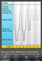 Sleep Cycle iPhone app (credit: Maciek Drejak Labs AB)