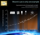 slide - Moore's law is only one example