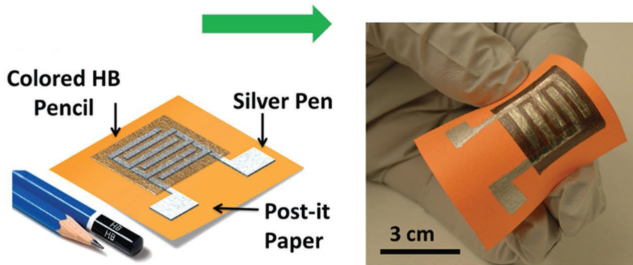 Could 'smart skin' made of recyclable materials transform medicine