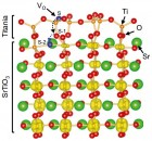 Atomic structure of strontium titinate (credit: Vienna University of Technology)