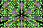 Illustration of the crystal structure of a superionic conductor. The backbone of the material is a body-centred cubic-like arrangement of sulphur anions. Lithium atoms are depicted in green, sulfur atoms in yellow, PS4 tetrahedra in purple, and GeS4 tetrahedra in blue. Researchers have revealed the fundamental relationship between anion packing and ionic transport in fast lithium-conducting materials. (credit: Yan Wang)