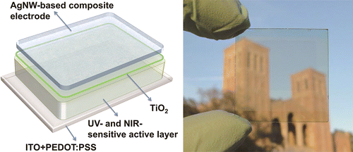 ucla_transparent_solar_cell